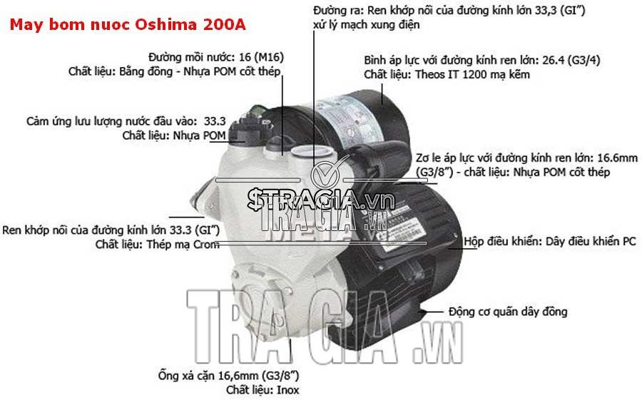 Chi tiết máy bơm oshima 200A